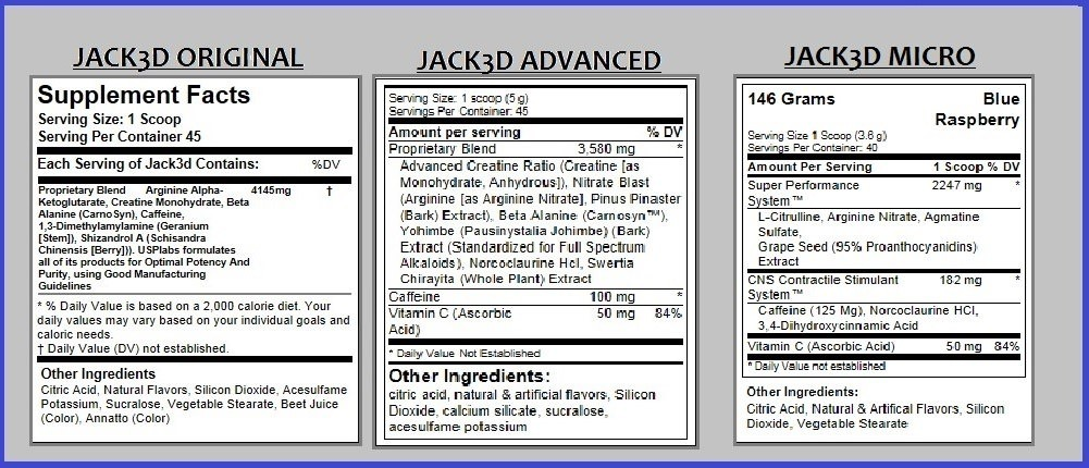 USPLABS JACK3D FACTS